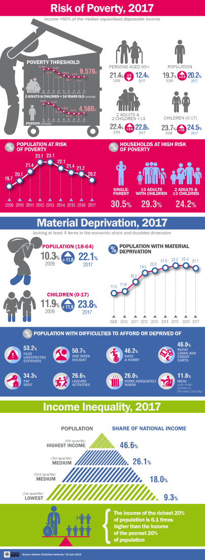 infographic silc 2017