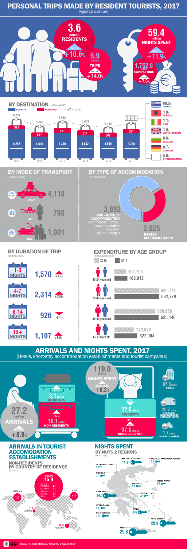infographic trips 2017 en