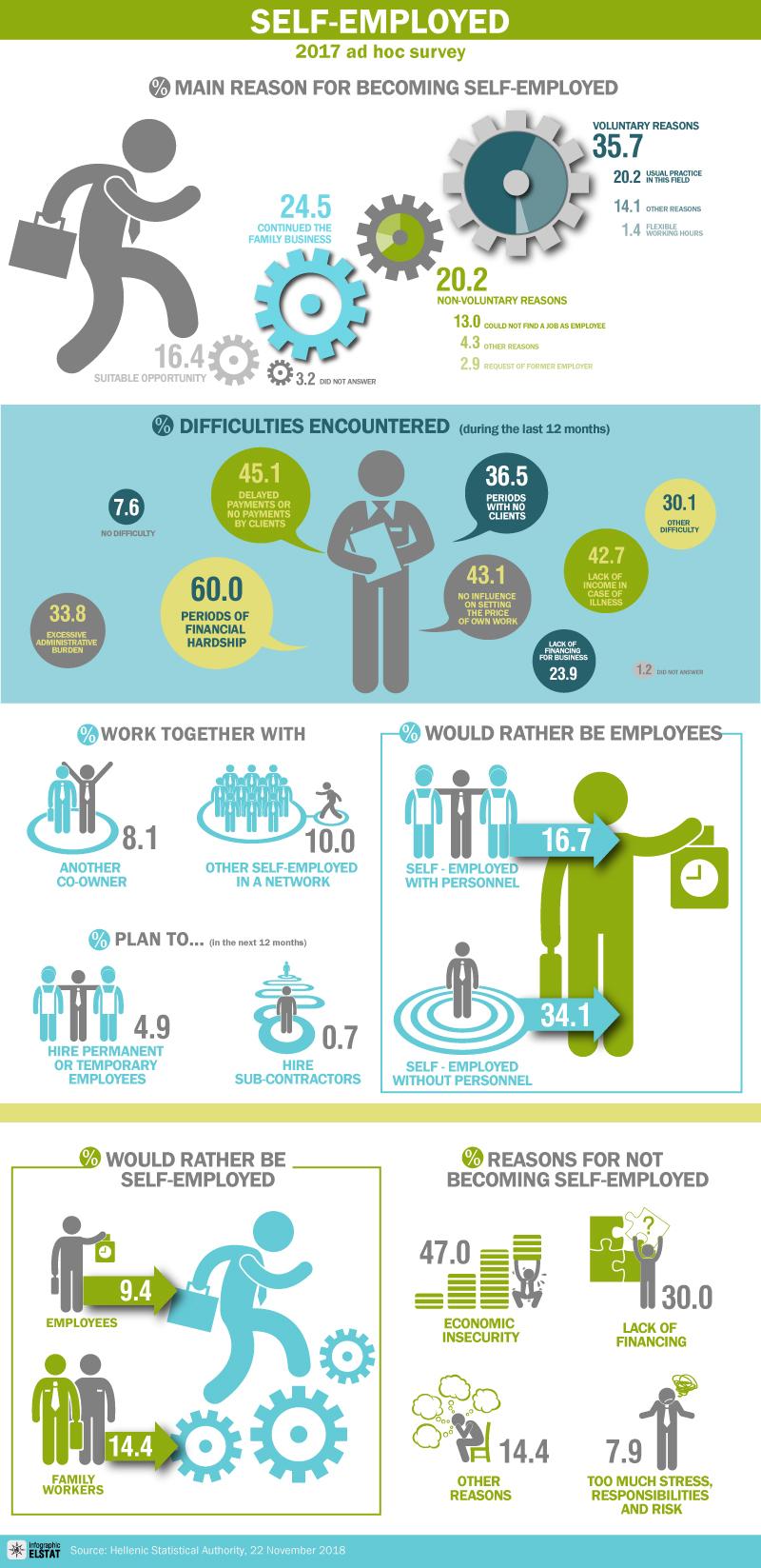 infographic-adhoc-aftoapasx-2017 en