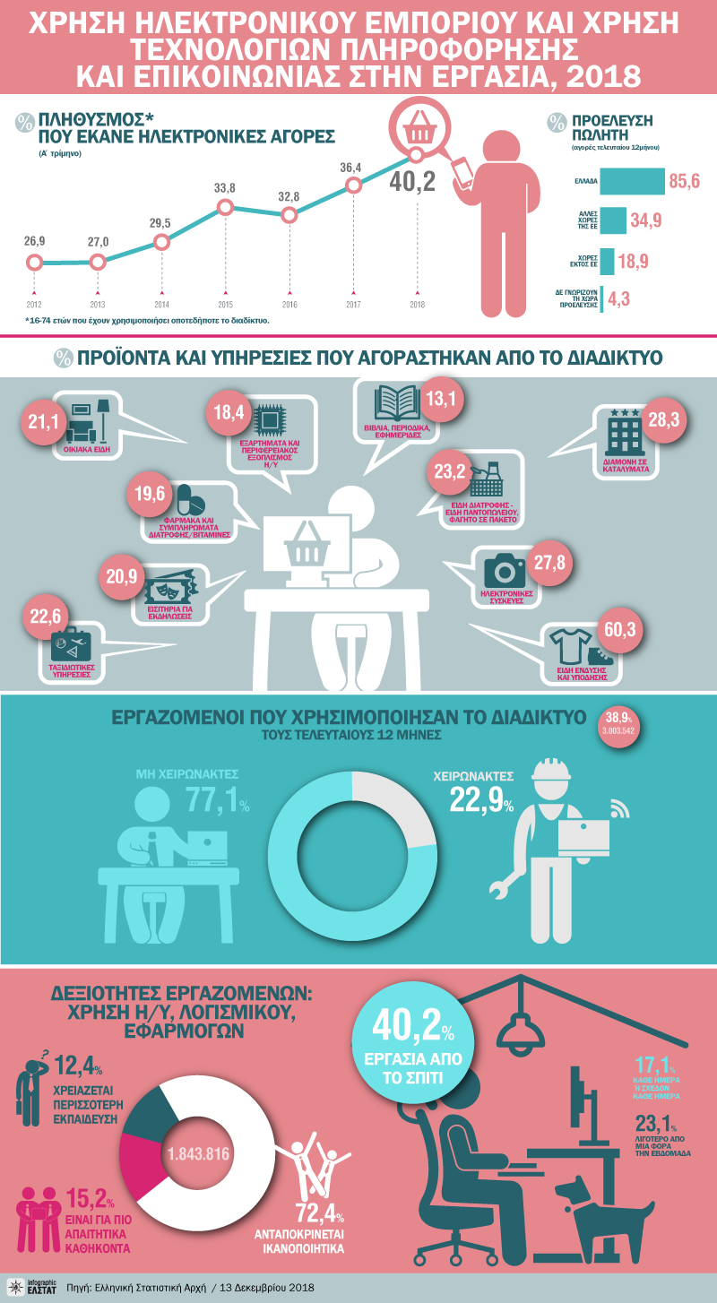 infographic-ecommerce-2018 gr