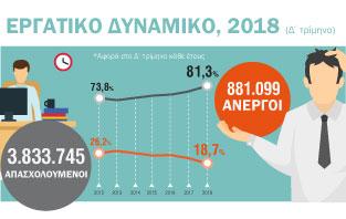 infographic-lfs-2018 gr