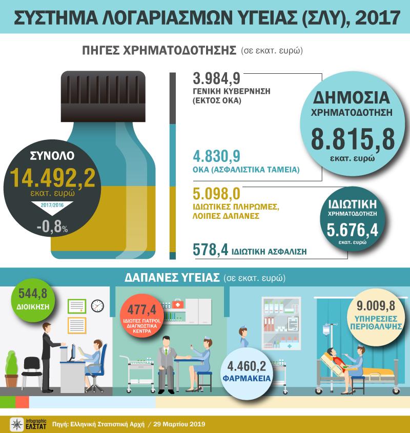 infographic-sha-2017 gr