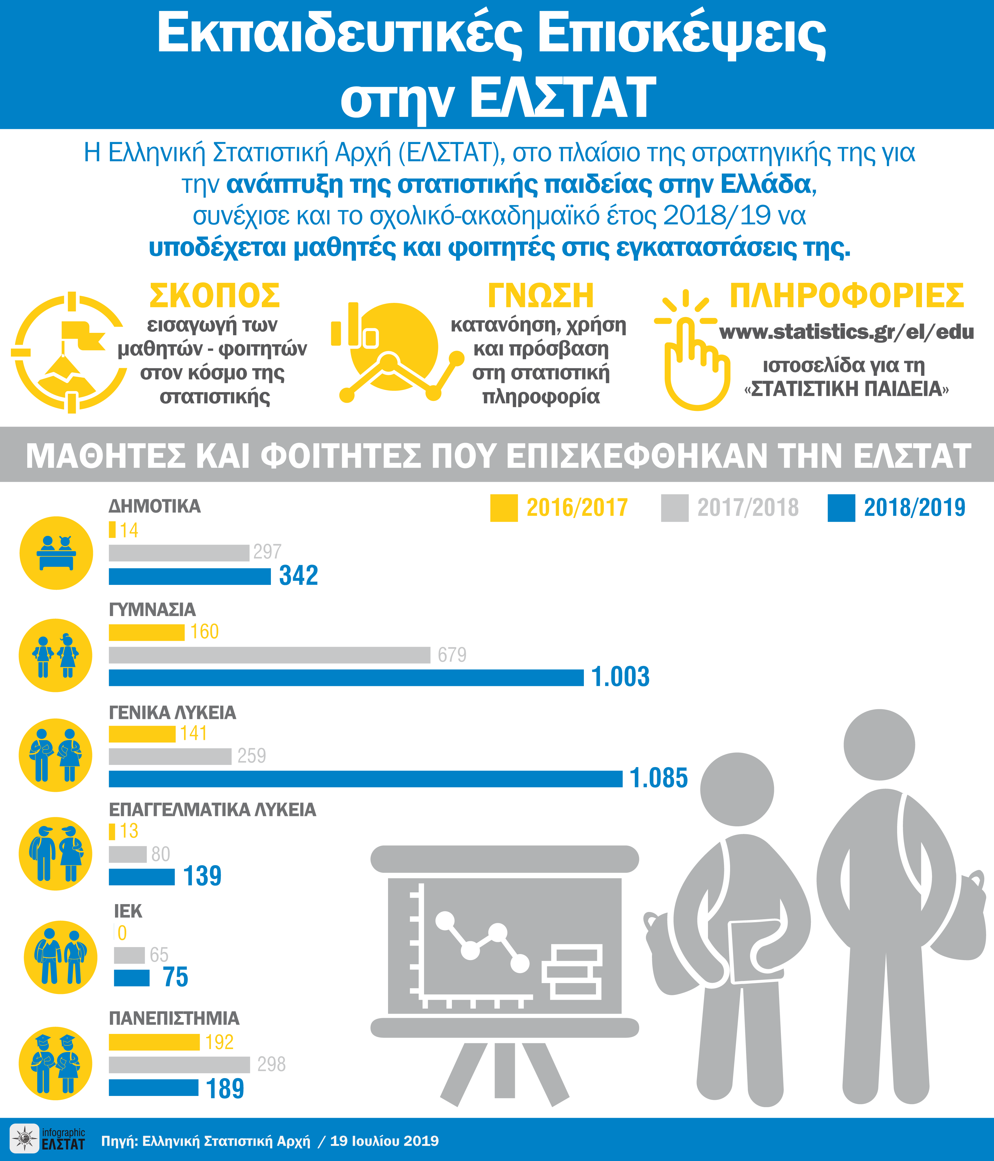 infographic-educational-visits-2018-19 gr