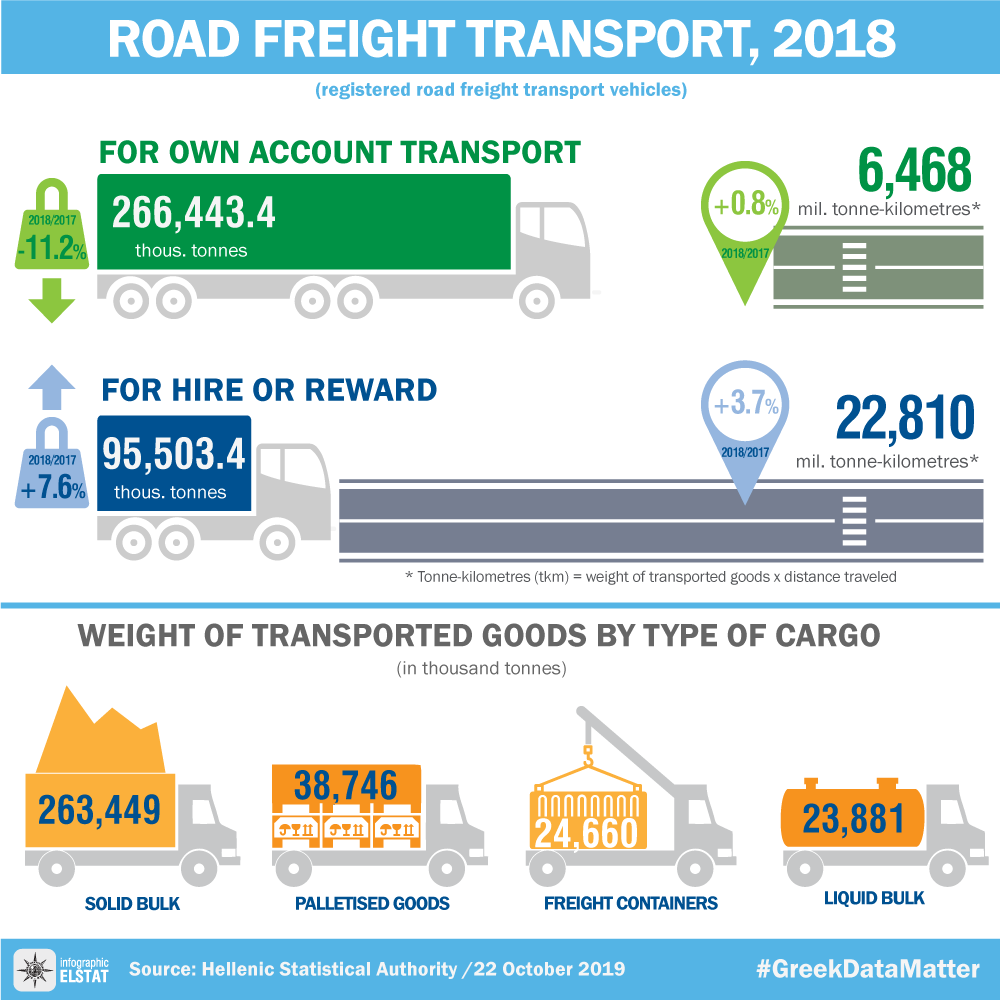 infographic-road-freight-transport-2018 en