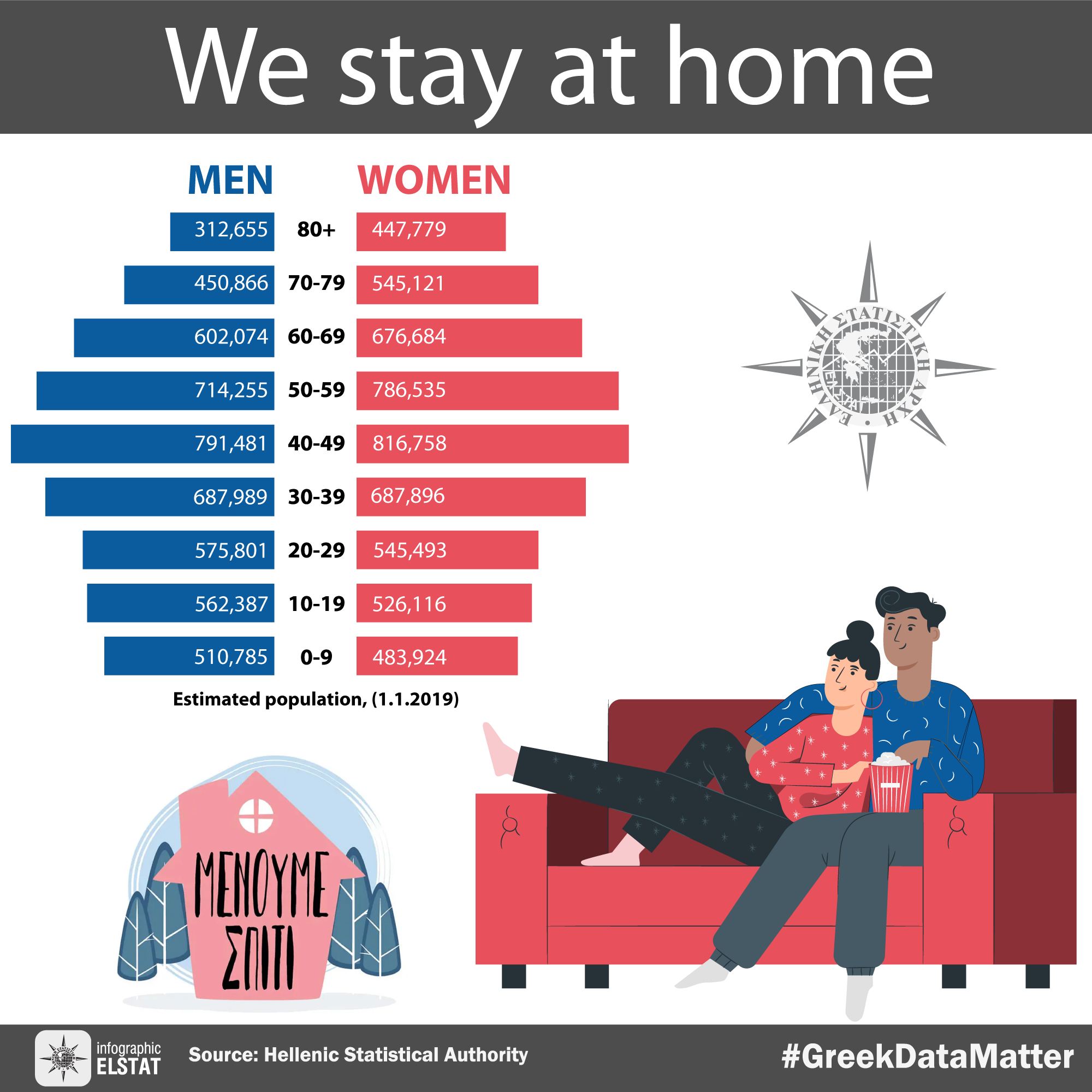 infographic-menoume-spiti-1 en