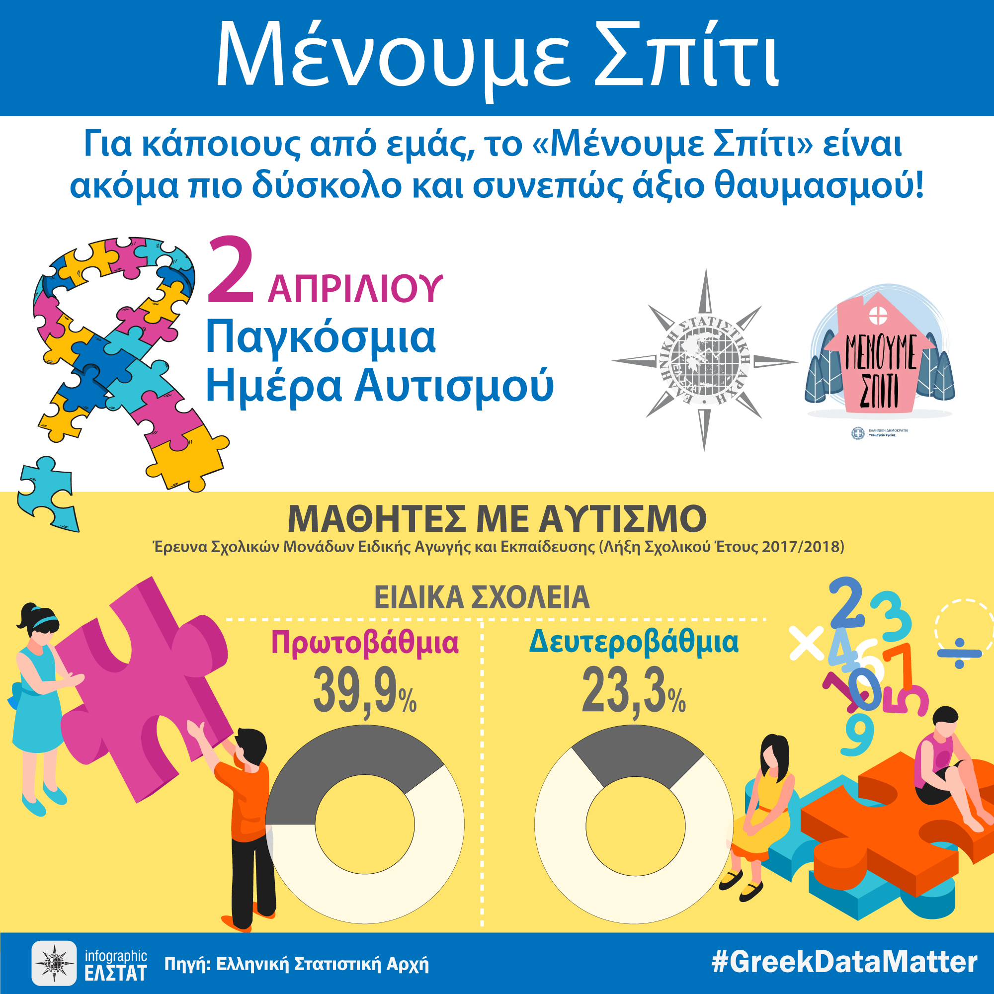 infographic-menoume-spiti-7 gr