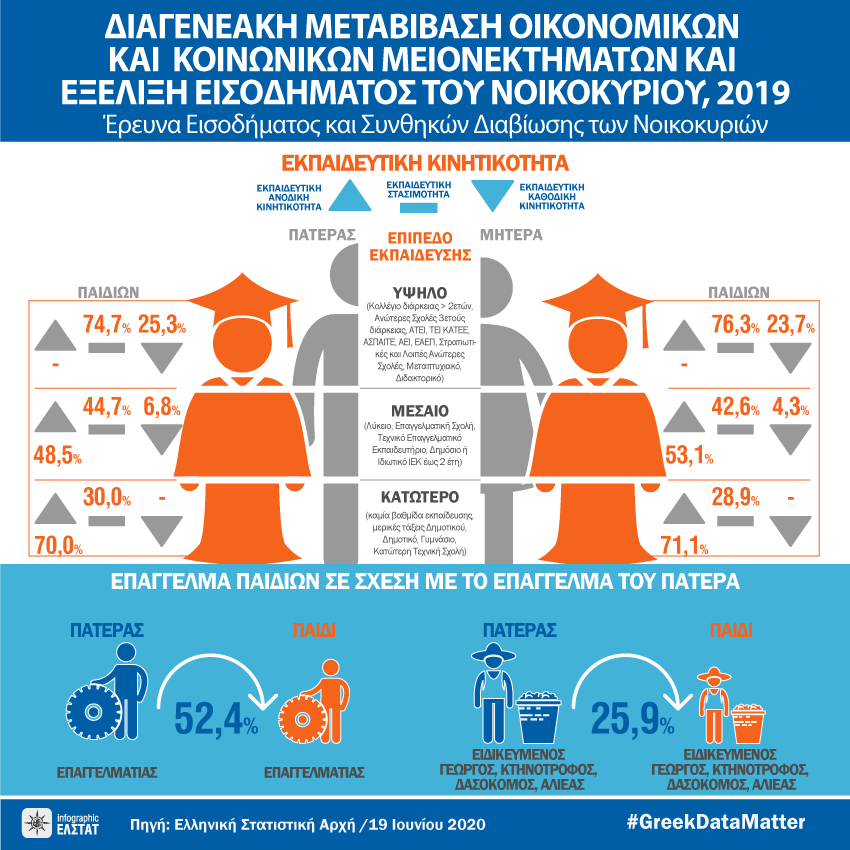 infographic-risk-of-poverty-2019 gr