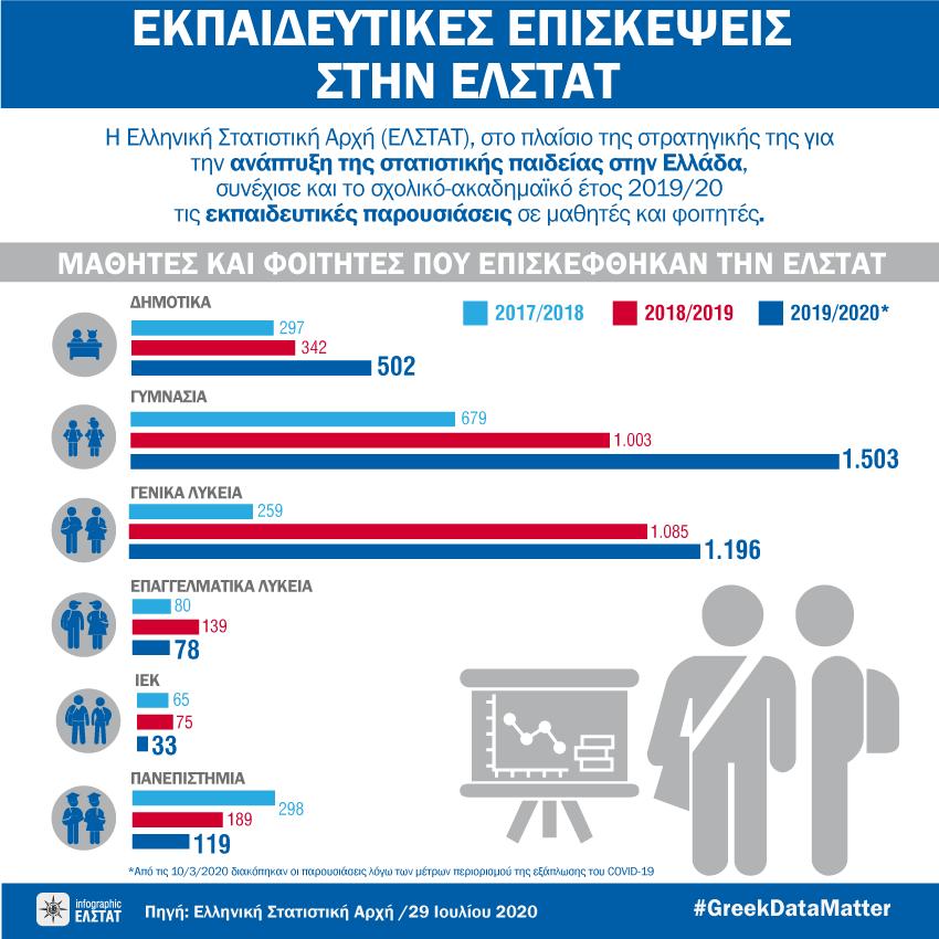 infographic-agricultural-survey-2018 gr