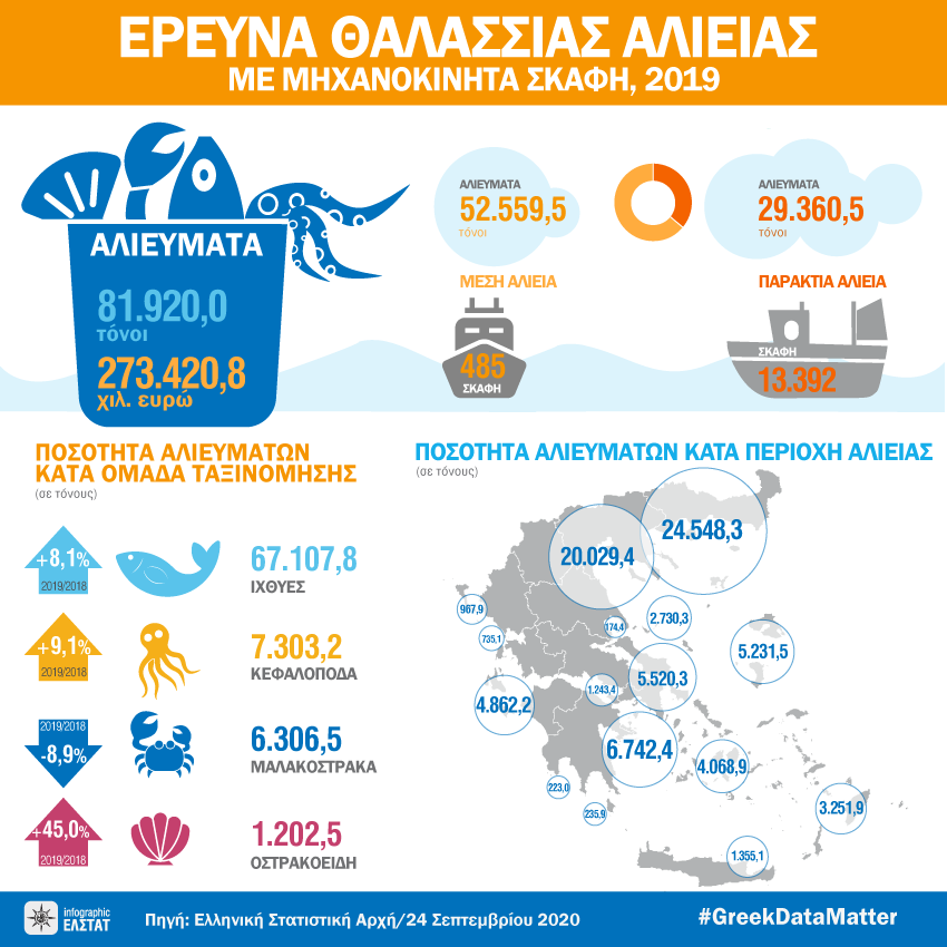 infographic-fishery-2019 gr