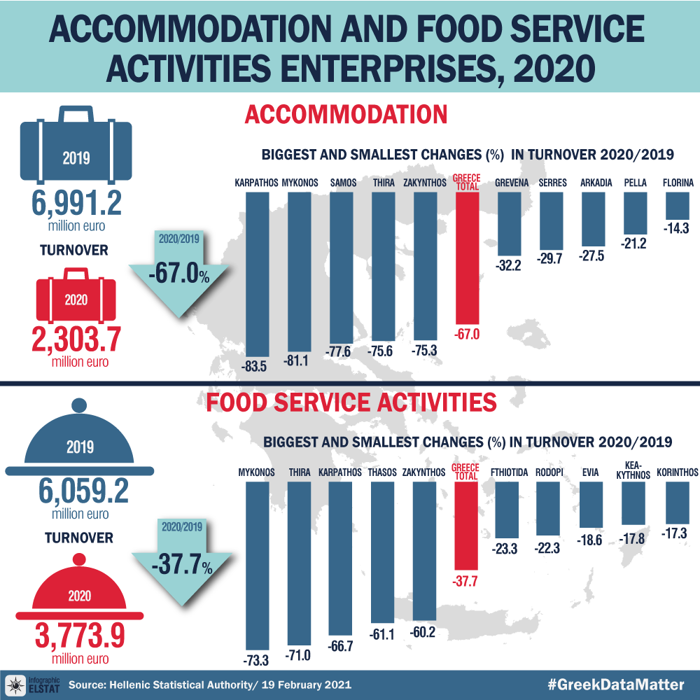 infographic-ent-food-acc-2020 gr