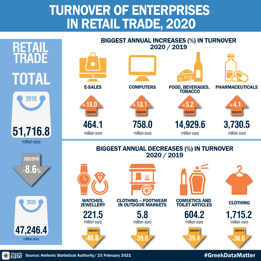 infographic-ent-retail-trade-2020 gr