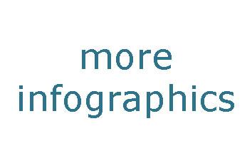 infographic-population-immigration