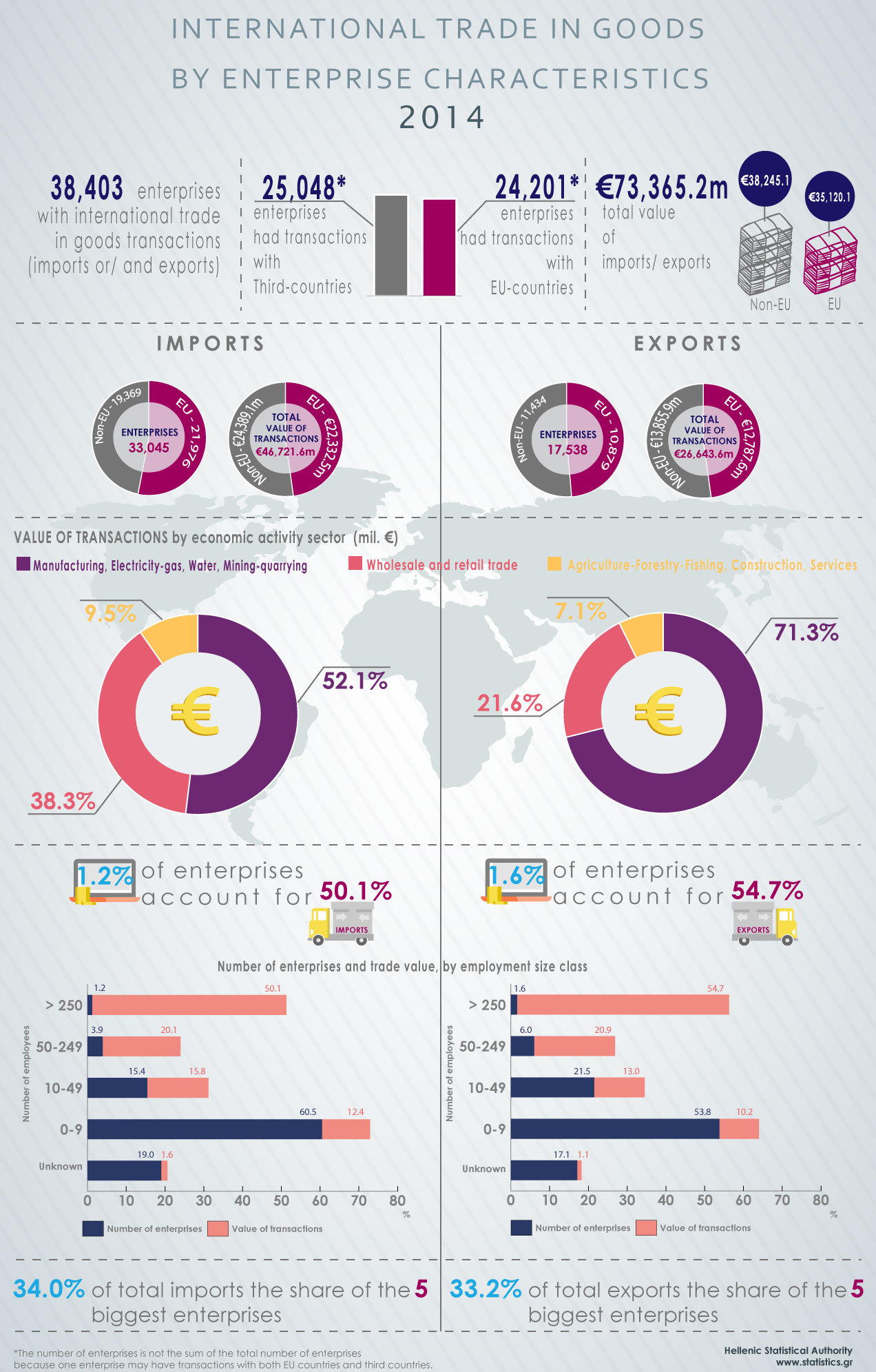 infographic international trade